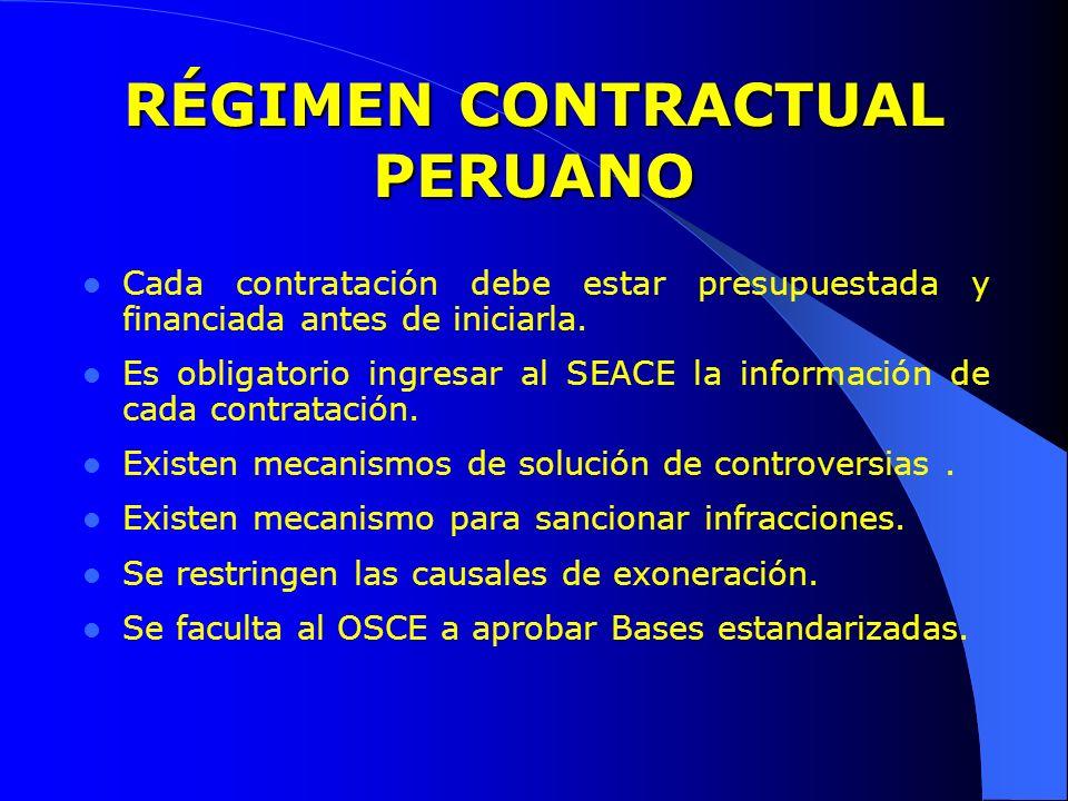 ESQUEMA CLÁSICO DE CONTRATACIÓN