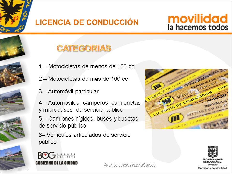 LICENCIA DE CONDUCCIÓN 1 – Motocicletas de menos de 100 cc 2 – Motocicletas de más de 100 cc 4 – Automóviles, camperos, camionetas y microbuses de ser