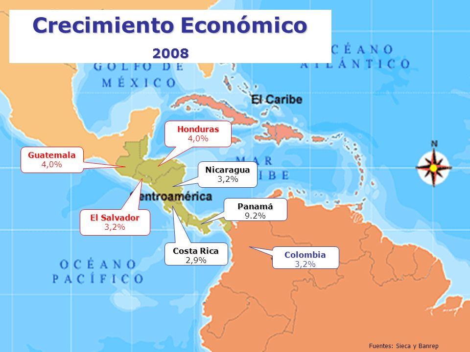 Población Total Centroamérica: 36.497.000 habitantes Población Total Triangulo Norte: 26.376.000 habitantes Fuentes: Sieca y Banrep Principales Indica