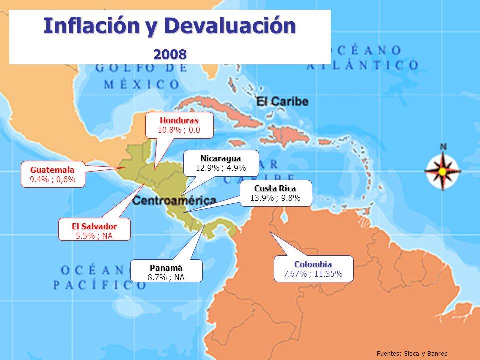 Costa Rica 2,9% Crecimiento Económico 2008 El Salvador 3,2% Honduras 4,0% Guatemala Nicaragua 3,2% Colombia Panamá 9.2% Fuentes: Sieca y Banrep