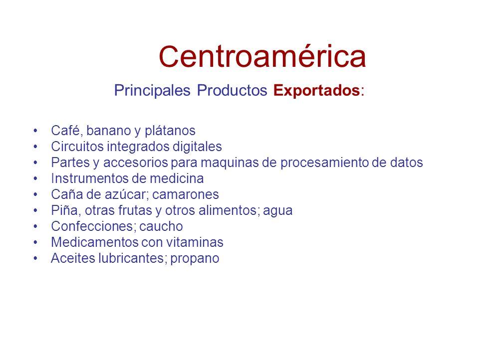 Fuente. SIECA (No incluye Maquila CENTROAMERICA EVOLUCION DEL COMERCIO 2007 vs. 2008 Guatemala El Salvador Honduras