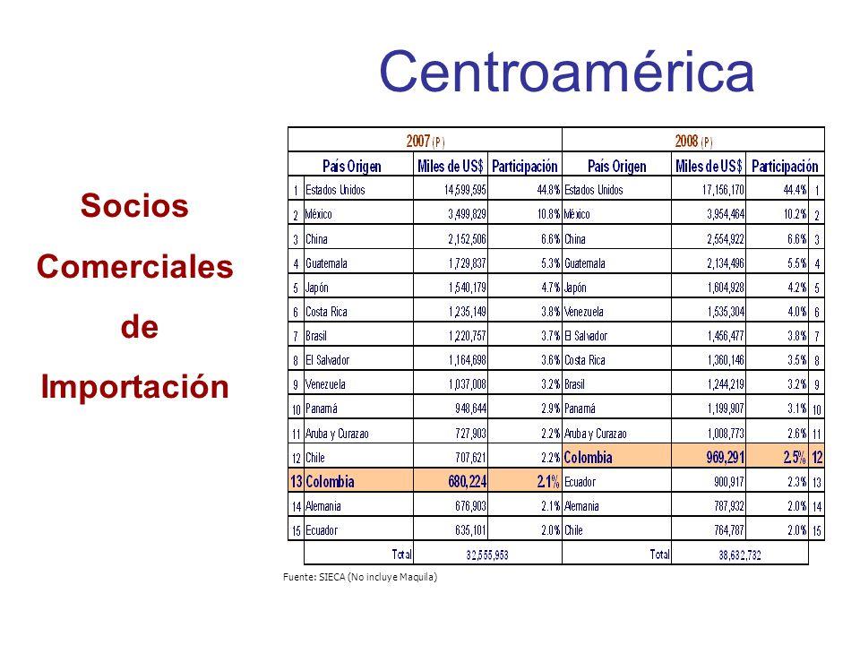 Centroamérica Principales Productos Importados: Petróleo, gasolina y carbón; propano Circuitos integrados Medicamentos y químicos Vehículos y autopart