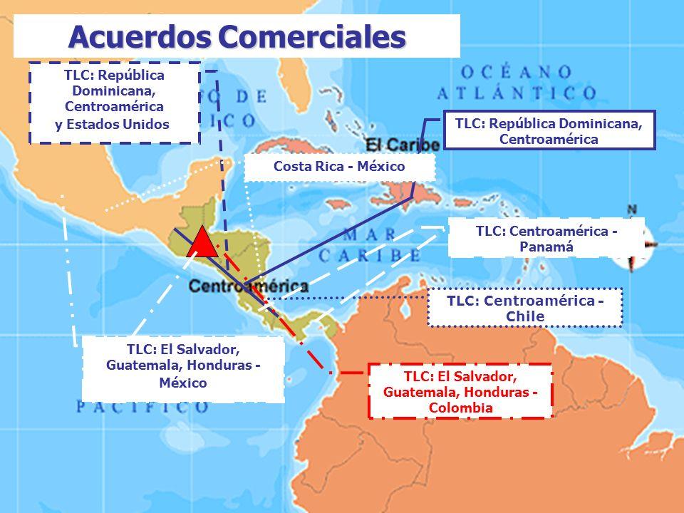 Socios Comerciales de Exportación Fuente: SIECA (No incluye Maquila)