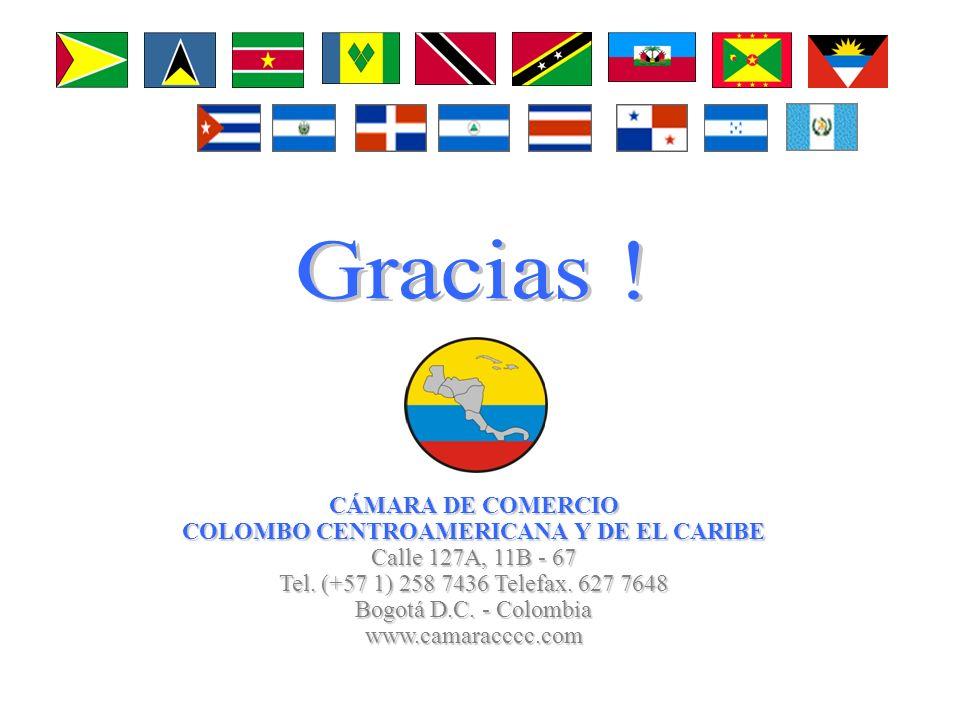 Fuente: Sieca (No incluye Maquila), Ministerio de Comercio, Industria y Turismo Participación de las Exportaciones Colombianas en el Triangulo Norte
