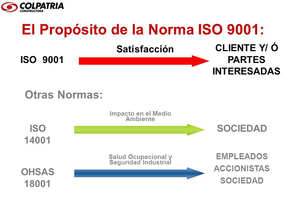El Propósito de la Norma ISO 9001: ISO 9001 Satisfacción CLIENTE Y/ Ó PARTES INTERESADAS Otras Normas: OHSAS 18001 Salud Ocupacional y Seguridad Indus