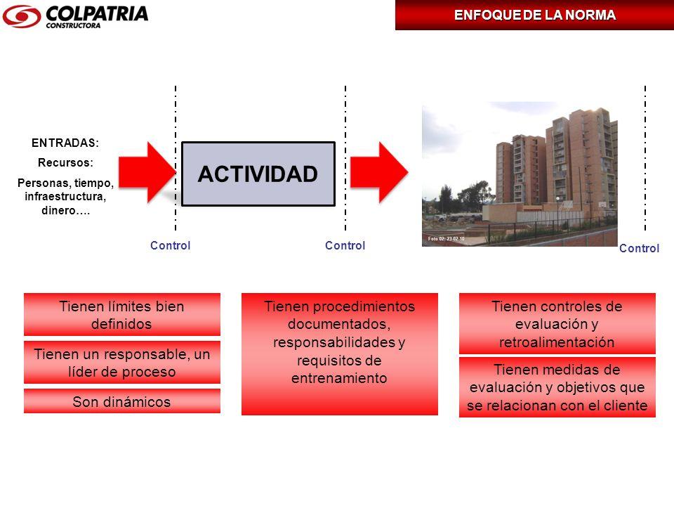 UEN PROMOTORA UEN TI (TRANSACCIONES INMOBILIARIAS) UEN CONSTRUCTORA UEN SIC (INFRAESTRUCTURA Y CONCESIONES) GESTIÓN DE LA CALIDADGESTIÓN DE CONTROL GESTIÓN ESTRATÉGICA NECESIDADES DEL CLIENTE Y/0 PARTES INTERESADAS SATISFACCIÓN DEL CLIENTE Y/0 PARTES INTERESADAS DISEÑO VENTAS ADMINISTRACIÓN DE TRANSACCIONES COSNTRUCCIÓN SERVICIO AL CLIENTE GENERACIÓN Y ESTRUCTURACIÓN DE PROYECTOS CONOCIMIENTO DEL CLIENTE Y ANÁLISIS DEL MERCADO GESTIÓN DE PROYECTOS LICITACIONES ESTRUCTURACIÓN Y CONTROL FINANCIERO DEFINICIÓN DE PRODUCTO GESTIÓN DE TECNOLOGÍA GESTIÓN HUMANA NEGOCIACIONES DE INSUMOS PRESUPUESTO Y PROGRAMACIÓN GESTIÓN DE TRÁMITES GESTIÓN FINANCIERA GESTIÓN DE RECURSOS FÍSICOS GESTIÓN DE MAQUINARIA Y EQUIPOS DE CONSTRUCCIÓN GESTIÓN JURÍDICA GESTIÓN DE OPTIMIZACIÓN E INNOVACIÓN RELACIÓN ENTRE PROCESOS DEL SGC Y CADA UEN