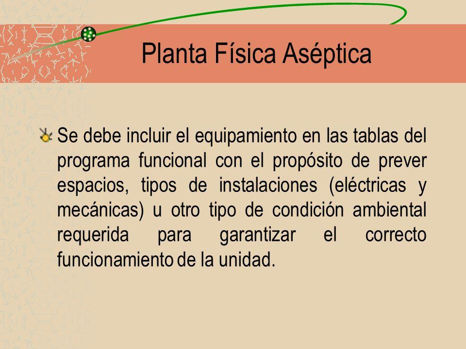 Planta Física Aséptica Se debe incluir el equipamiento en las tablas del programa funcional con el propósito de prever espacios, tipos de instalacione
