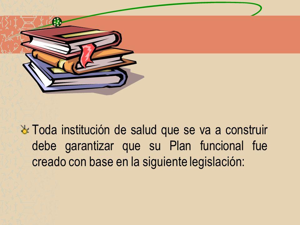 Normas de habilitación del Ministerio de Salud, Decreto Ejecutivo No.