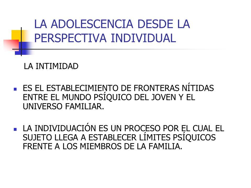 LA ADOLESCENCIA DESDE LA PERSPECTIVA INDIVIDUAL LA INTIMIDAD ES EL ESTABLECIMIENTO DE FRONTERAS NÍTIDAS ENTRE EL MUNDO PSÍQUICO DEL JOVEN Y EL UNIVERS