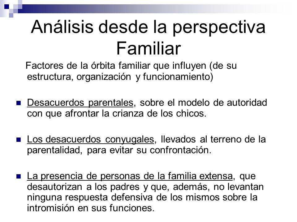 Análisis desde la perspectiva Familiar Factores de la órbita familiar que influyen (de su estructura, organización y funcionamiento) Desacuerdos parentales, sobre el modelo de autoridad con que afrontar la crianza de los chicos.