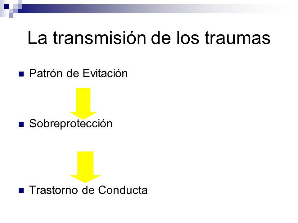 La transmisión de los traumas Patrón de Evitación Sobreprotección Trastorno de Conducta