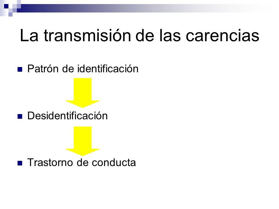 La transmisión de las carencias Patrón de identificación Desidentificación Trastorno de conducta