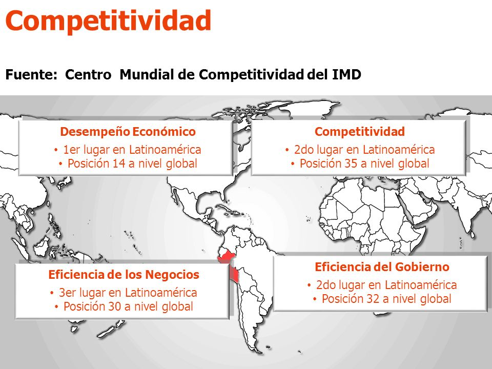 Plan Invierte Perú Sector Minero 1er productor mundial de plata.