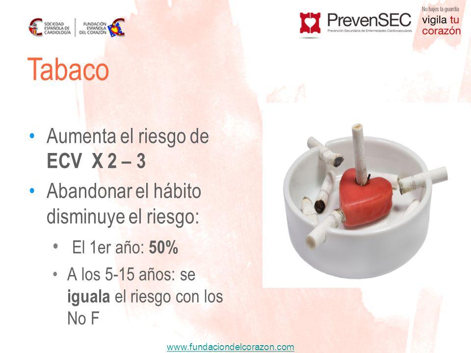 www.fundaciondelcorazon.com Aumenta el riesgo de ECV X 2 – 3 Abandonar el hábito disminuye el riesgo: El 1er año: 50% A los 5-15 años: se iguala el ri
