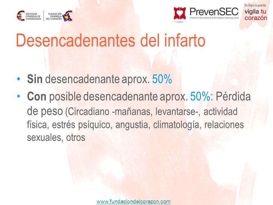 www.fundaciondelcorazon.com Desencadenantes del infarto Sin desencadenante aprox. 50% Con posible desencadenante aprox. 50%: Pérdida de peso (Circadia