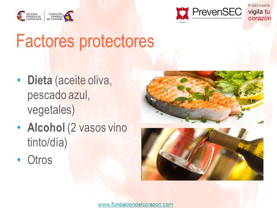 www.fundaciondelcorazon.com Dieta (aceite oliva, pescado azul, vegetales) Alcohol (2 vasos vino tinto/día) Otros Factores protectores