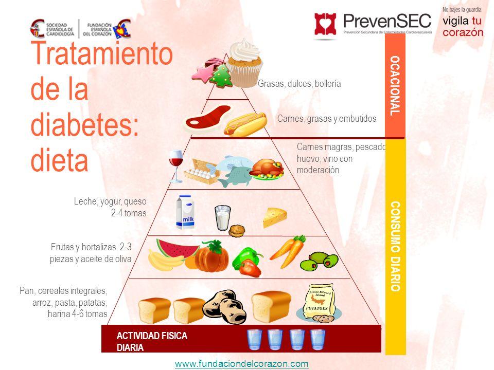 www.fundaciondelcorazon.com Tratamiento de la diabetes: dieta Grasas, dulces, bollería Carnes, grasas y embutidos Carnes magras, pescado, huevo, vino
