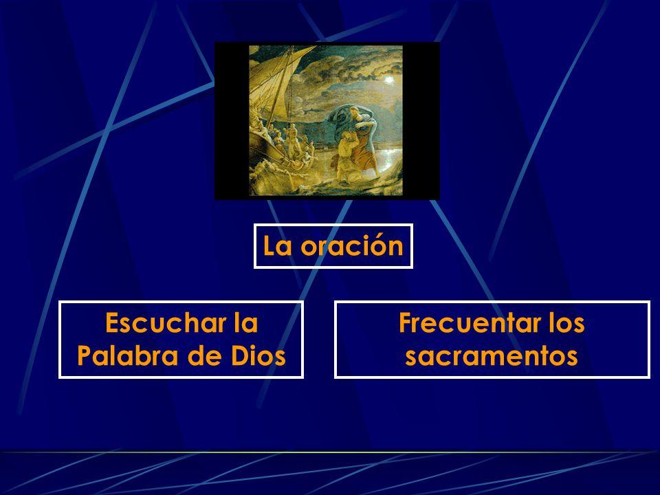 Frecuentar los sacramentos Escuchar la Palabra de Dios La oración