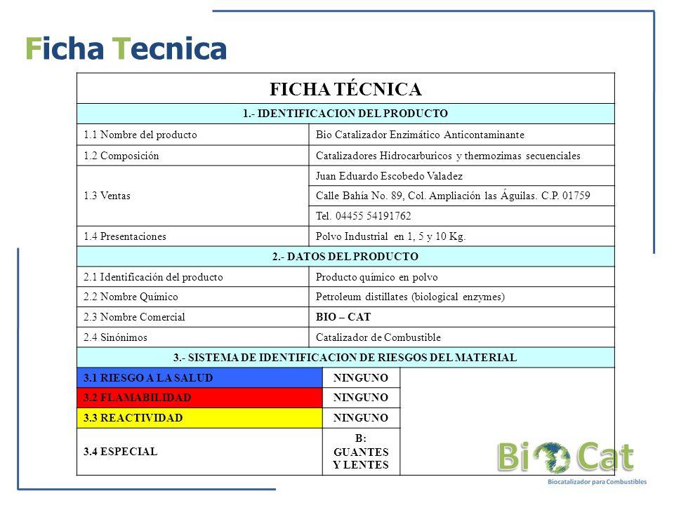 Ficha Tecnica FICHA TÉCNICA 1.- IDENTIFICACION DEL PRODUCTO 1.1 Nombre del productoBio Catalizador Enzimático Anticontaminante 1.2 ComposiciónCataliza