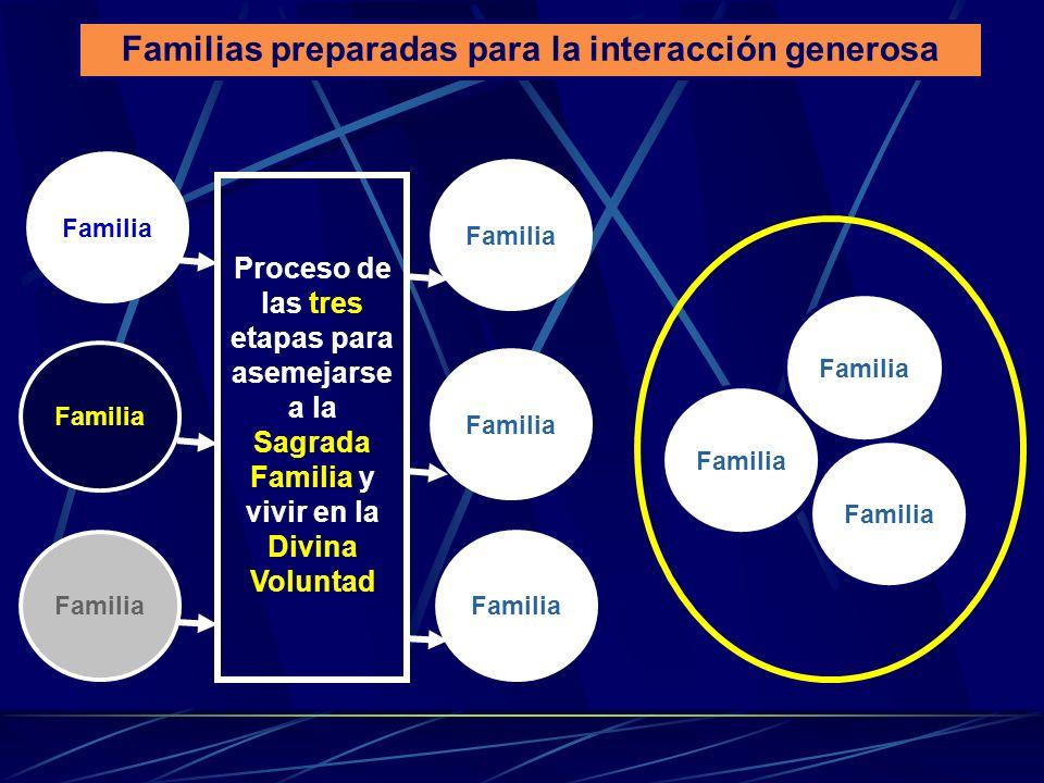 Familias preparadas para la interacción generosa Familia Proceso de las tres etapas para asemejarse a la Sagrada Familia y vivir en la Divina Voluntad