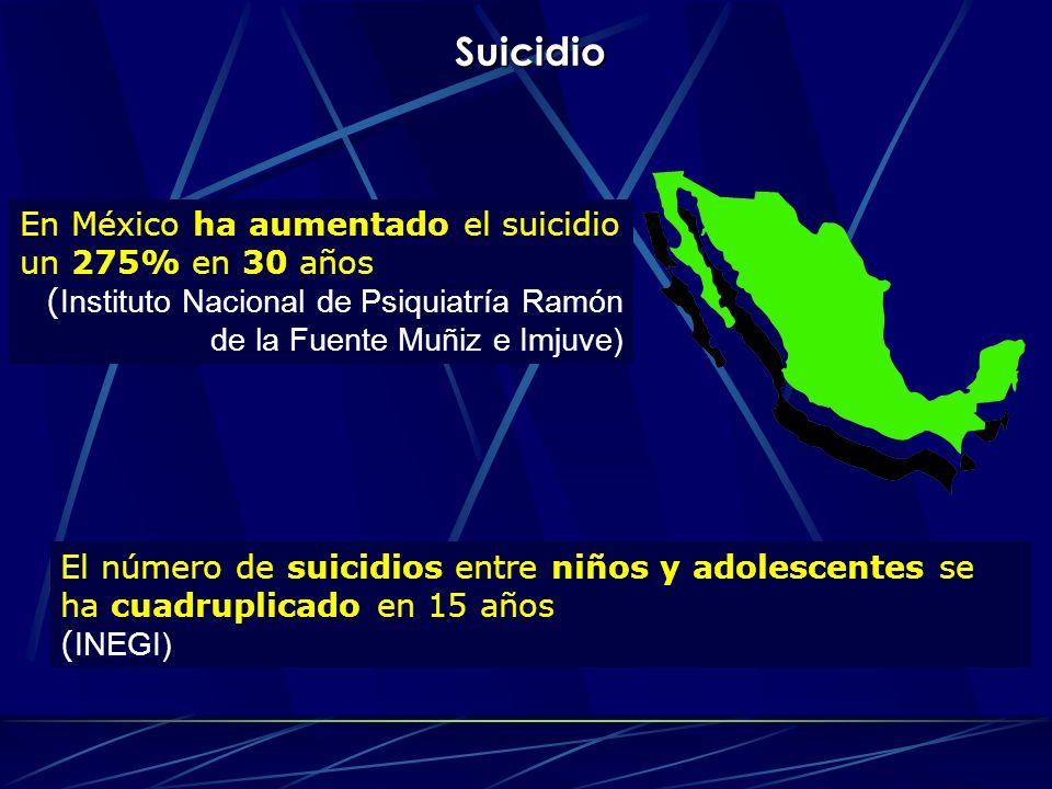 Suicidio En México ha aumentado el suicidio un 275% en 30 años ( Instituto Nacional de Psiquiatría Ramón de la Fuente Muñiz e Imjuve) El número de sui