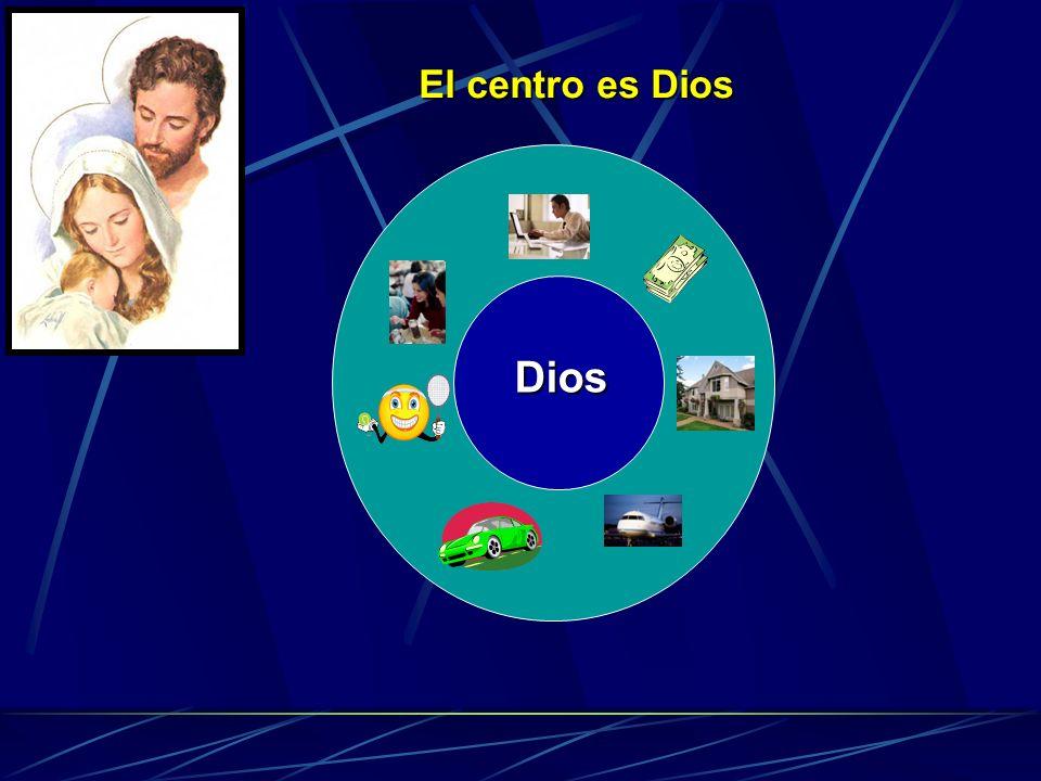 Dios El centro es Dios
