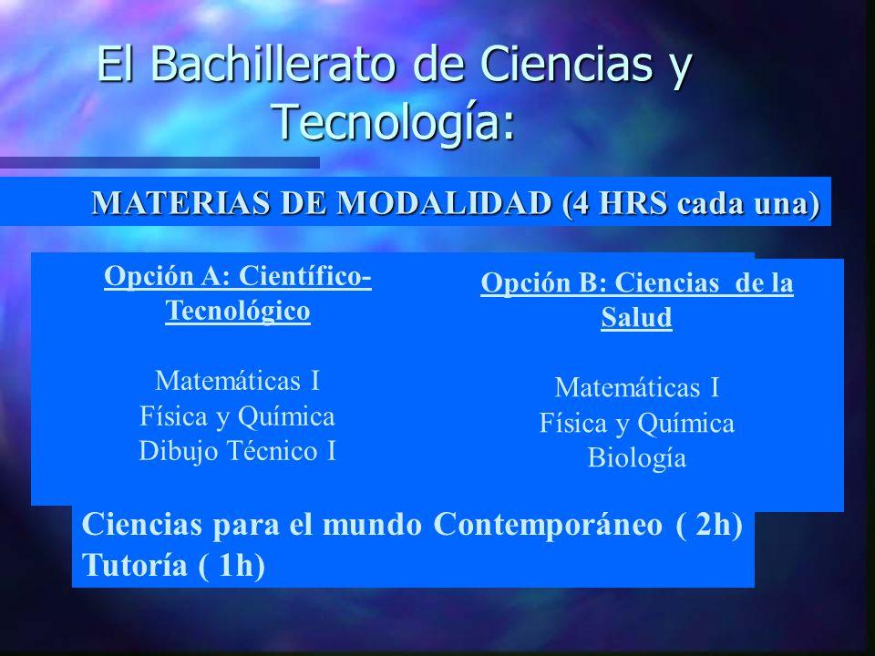 El Bachillerato de Ciencias y Tecnología: MATERIAS COMUNES Educación Física (2h) Filosofía y Ciudadanía (2h) Lengua extranjera I ( 3h) Castellano: Lengua y literatura I (3h) Valenciano: Lengua y literatura I (3 h) Religión ( 2 h) Ciencias para el mundo Contemporáneo ( 2h) Tutoría ( 1h) MATERIAS DE MODALIDAD (4 HRS cada una) Opción A: Científico- Tecnológico Matemáticas I Física y Química Dibujo Técnico I Opción B: Ciencias de la Salud Matemáticas I Física y Química Biología