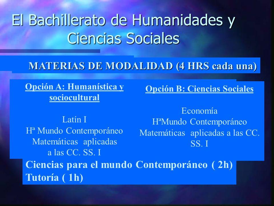 El Bachillerato de Humanidades y Ciencias Sociales MATERIAS COMUNES Educación Física (2h) Filosofía y Ciudadanía (2h) Lengua extranjera I ( 3h) Castellano: Lengua y literatura I (3h) Valenciano: Lengua y literatura I (3 h) Religión ( 2 h) Ciencias para el mundo Contemporáneo ( 2h) Tutoría ( 1h) MATERIAS DE MODALIDAD (4 HRS cada una) Opción A: Humanística y sociocultural Latín I Hª Mundo Contemporáneo Matemáticas aplicadas a las CC.