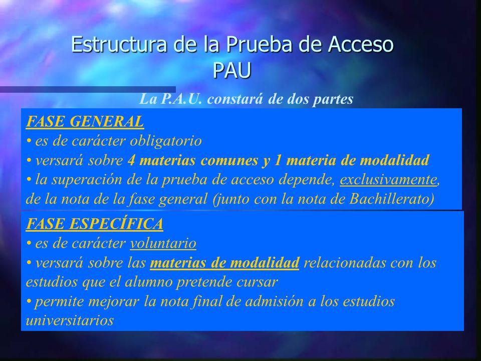 Estructura de la Prueba de Acceso PAU La P.A.U. constará de dos partes FASE GENERAL es de carácter obligatorio versará sobre 4 materias comunes y 1 ma