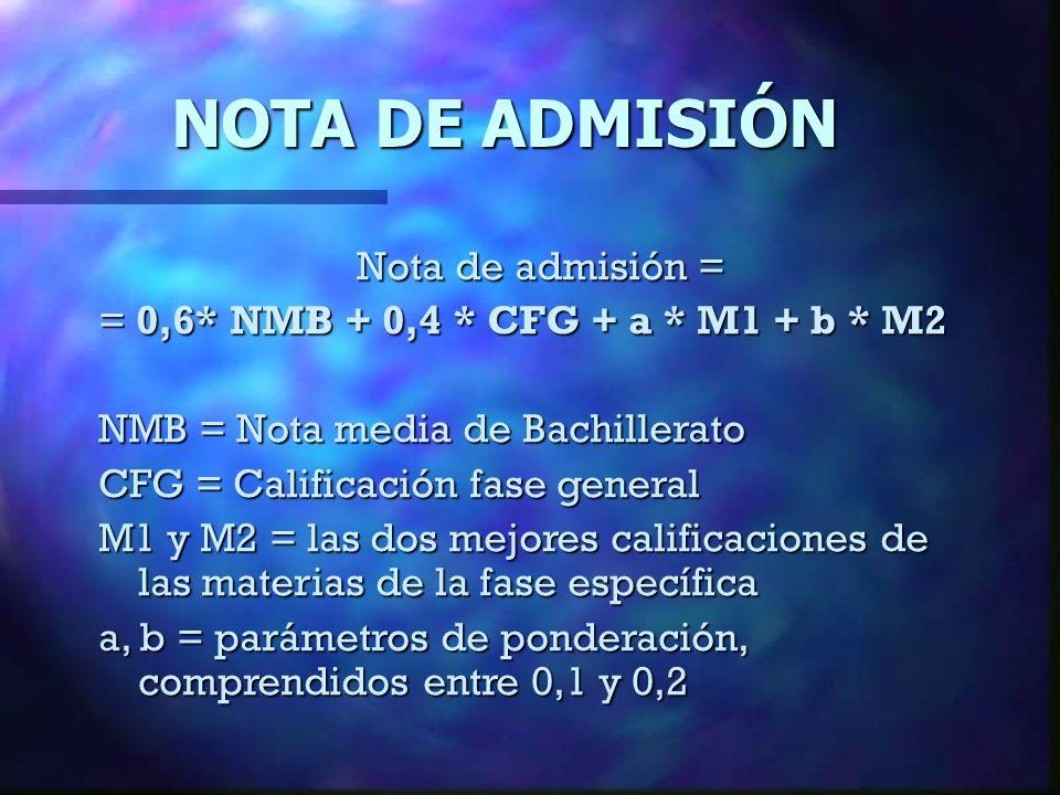 Nota de admisión = Nota de admisión = = 0,6* NMB + 0,4 * CFG + a * M1 + b * M2 NMB = Nota media de Bachillerato CFG = Calificación fase general M1 y M