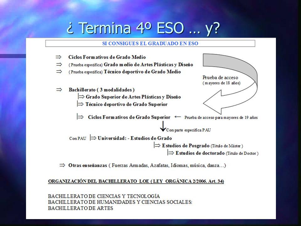El Bachiller es: n El Bachillerato es la última etapa de la Educación Secundaria, n de carácter VOLUNTARIO n y con una duración mínima de dos cursos y máxima de 4.