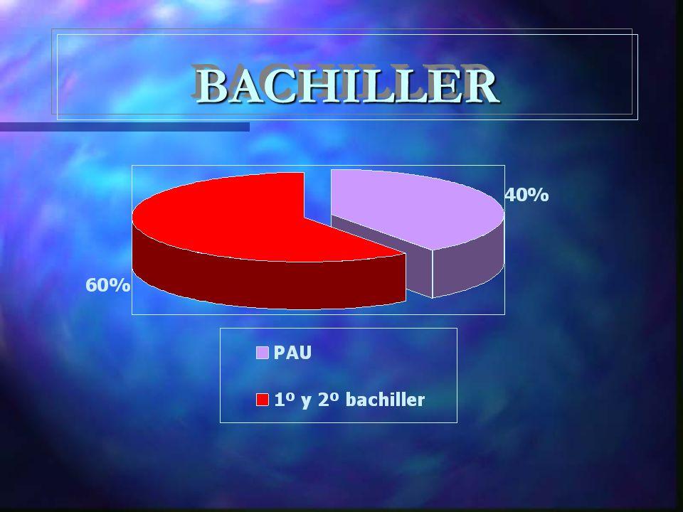 BACHILLERBACHILLER