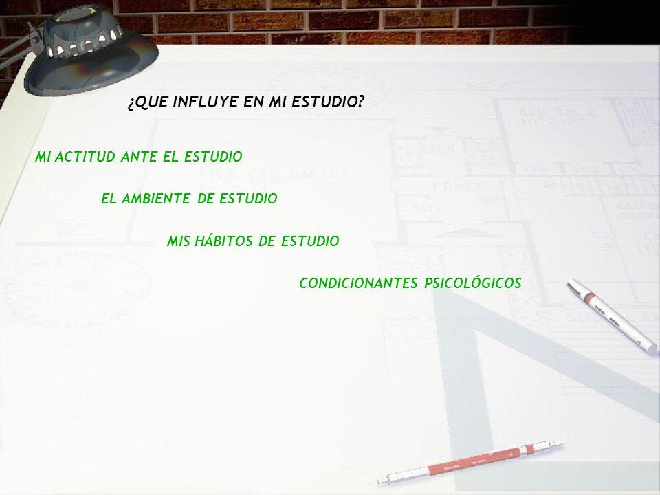 ¿QUE INFLUYE EN MI ESTUDIO? MI ACTITUD ANTE EL ESTUDIO EL AMBIENTE DE ESTUDIO MIS HÁBITOS DE ESTUDIO CONDICIONANTES PSICOLÓGICOS