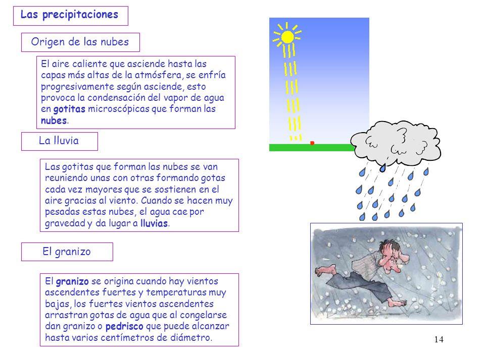 14 El aire caliente que asciende hasta las capas más altas de la atmósfera, se enfría progresivamente según asciende, esto provoca la condensación del