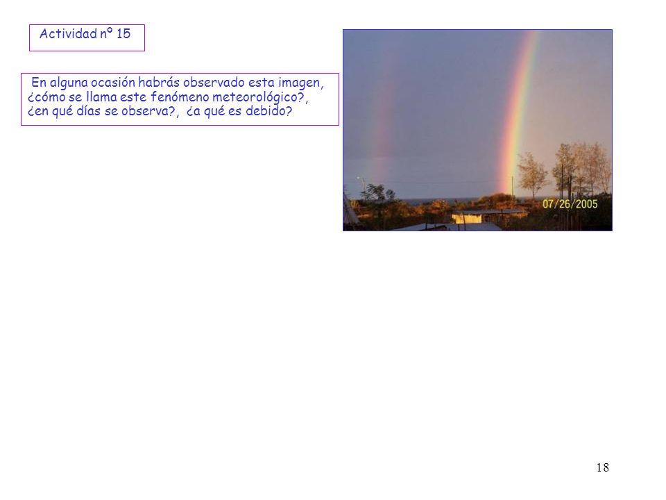 18 Actividad nº 15 En alguna ocasión habrás observado esta imagen, ¿cómo se llama este fenómeno meteorológico?, ¿en qué días se observa?, ¿a qué es de