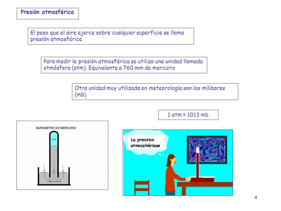 4 El peso que el aire ejerce sobre cualquier superficie se llama presión atmosférica Presión atmosférica Para medir la presión atmosférica se utiliza