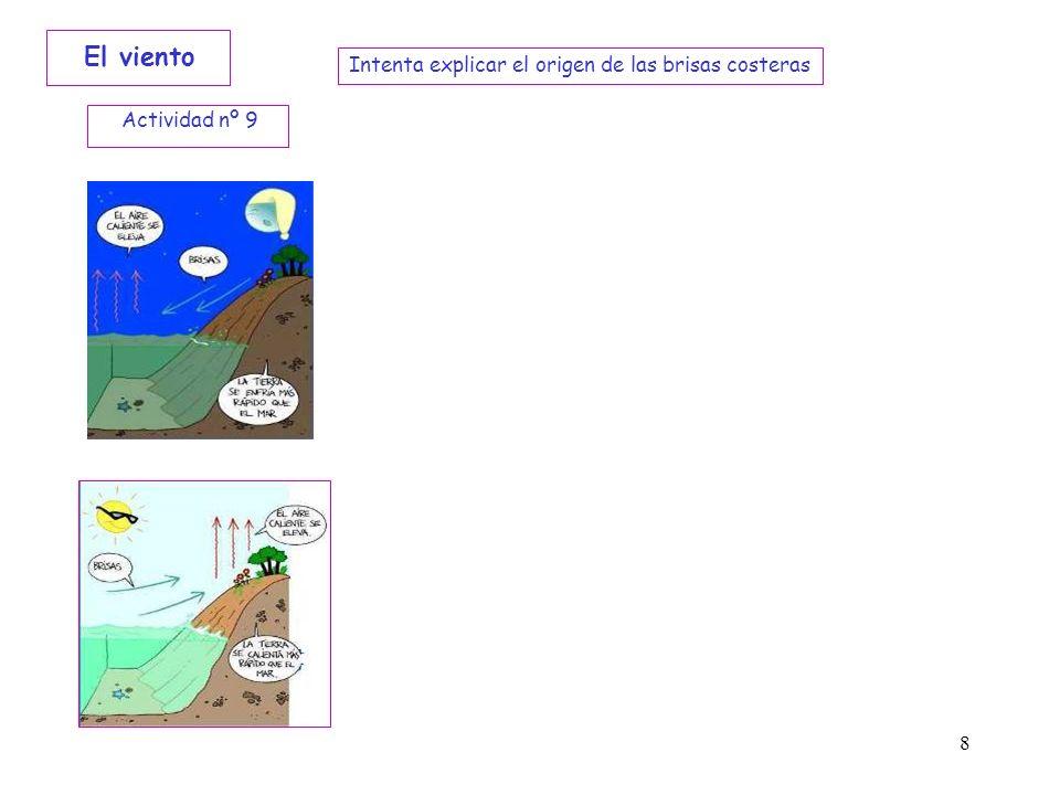 8 Intenta explicar el origen de las brisas costeras El viento Actividad nº 9