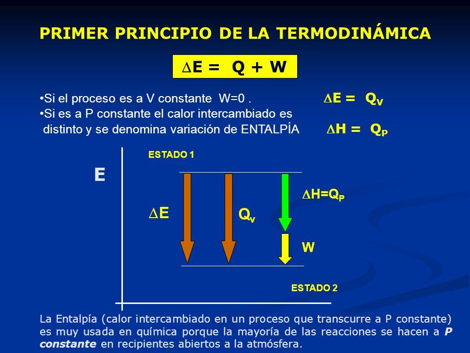 PRIMER PRINCIPIO DE LA TERMODINÁMICA Si el proceso es a V constante W=0.E = Q V Si es a P constante el calor intercambiado es distinto y se denomina v