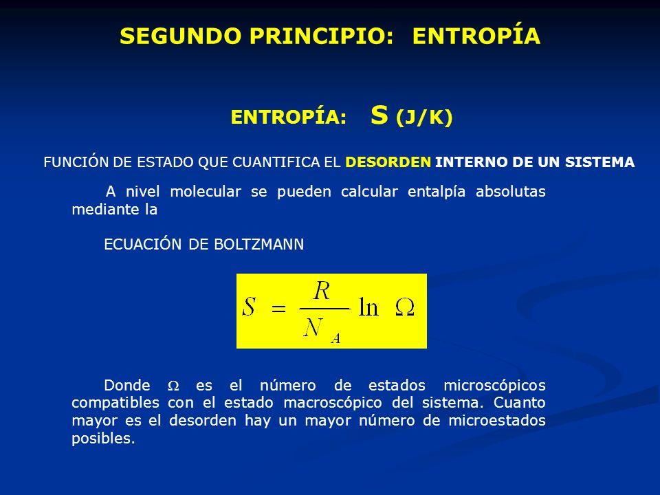 A nivel molecular se pueden calcular entalpía absolutas mediante la ECUACIÓN DE BOLTZMANN Donde es el número de estados microscópicos compatibles con