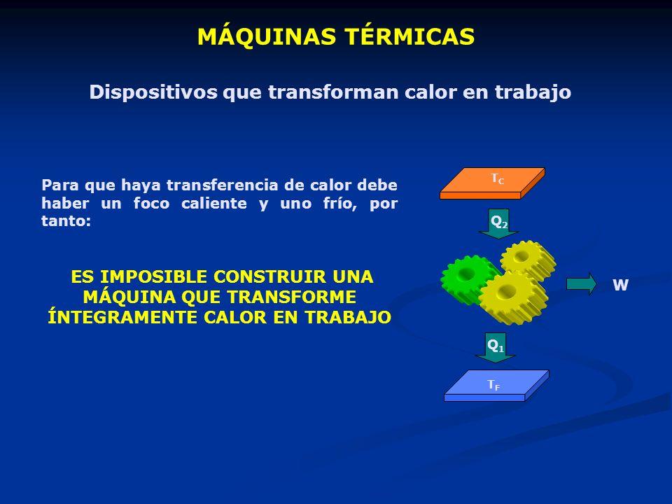 MÁQUINAS TÉRMICAS TFTF TCTC Q2Q2 Q1Q1 W Dispositivos que transforman calor en trabajo Para que haya transferencia de calor debe haber un foco caliente