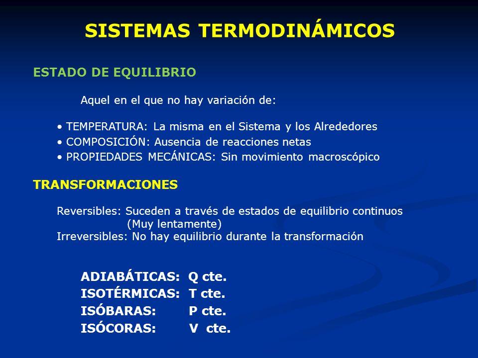 SISTEMAS TERMODINÁMICOS ESTADO DE EQUILIBRIO Aquel en el que no hay variación de: TEMPERATURA: La misma en el Sistema y los Alrededores COMPOSICIÓN: A