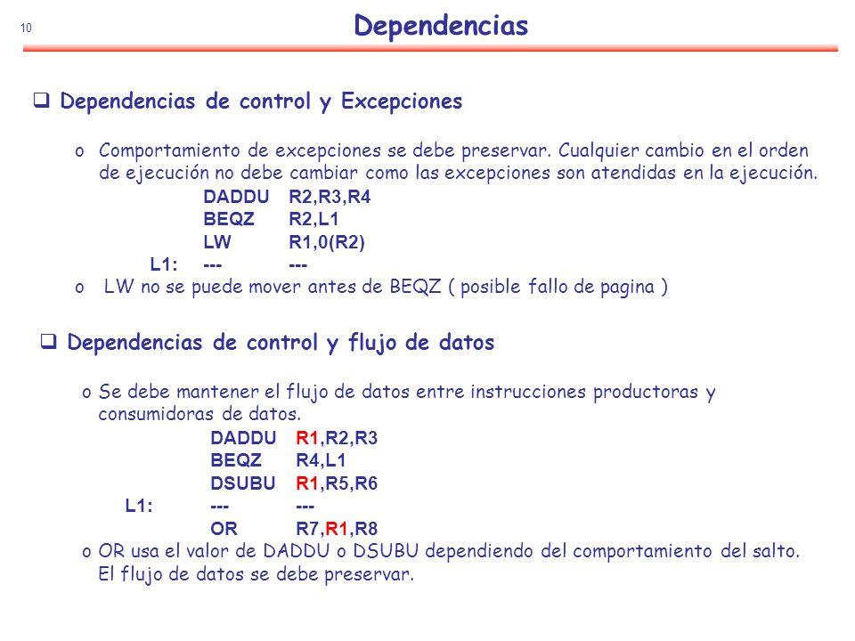 10 Dependencias de control y Excepciones oComportamiento de excepciones se debe preservar. Cualquier cambio en el orden de ejecución no debe cambiar c