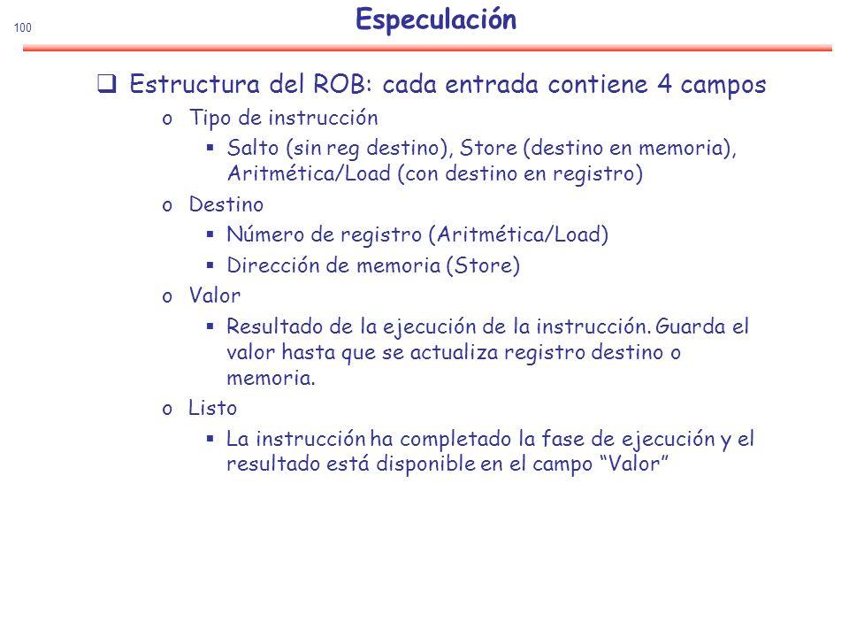 100 Especulación Estructura del ROB: cada entrada contiene 4 campos oTipo de instrucción Salto (sin reg destino), Store (destino en memoria), Aritméti