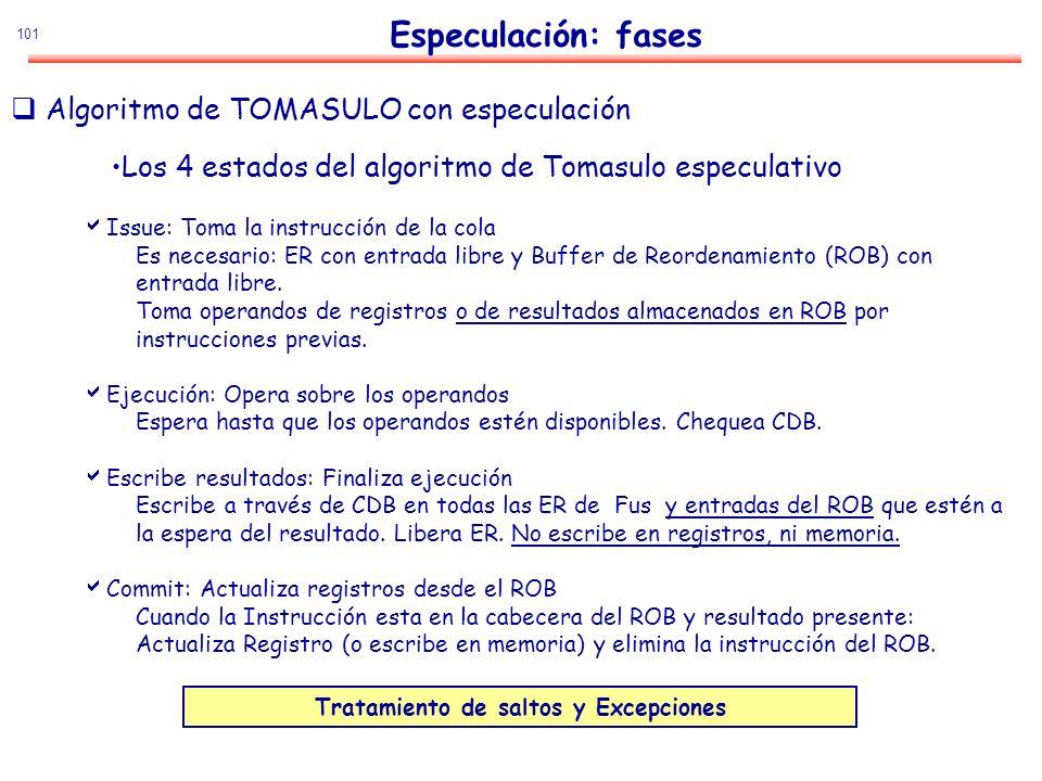 101 Especulación: fases Algoritmo de TOMASULO con especulación Los 4 estados del algoritmo de Tomasulo especulativo Issue: Toma la instrucción de la c