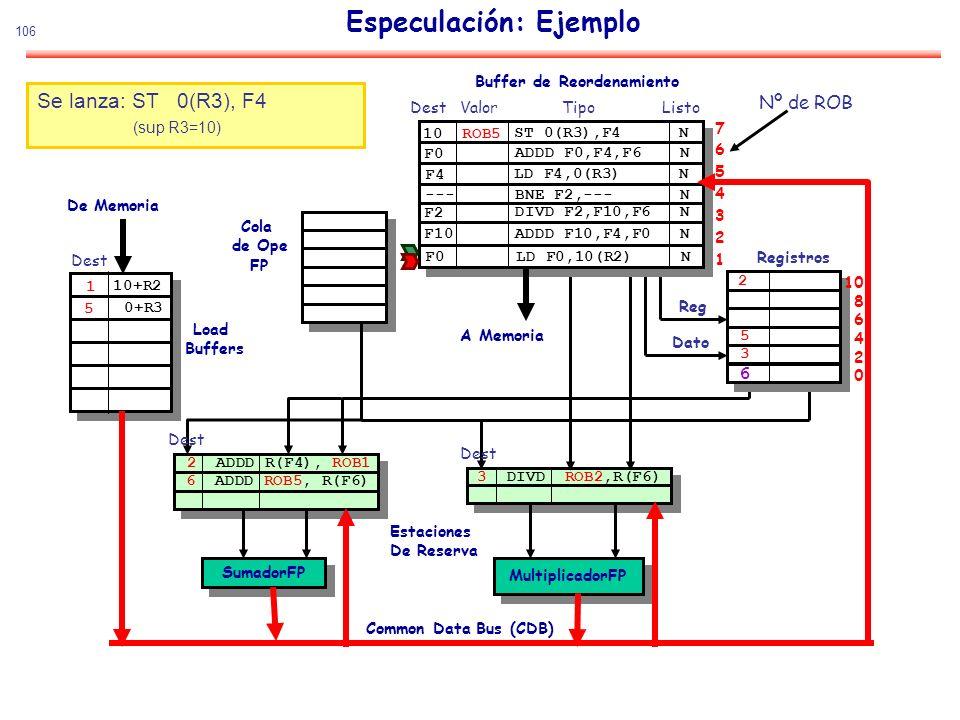 106 Especulación: Ejemplo SumadorFP MultiplicadorFP De Memoria Estaciones De Reserva Common Data Bus (CDB) Cola de Ope FP Load Buffers Buffer de Reord
