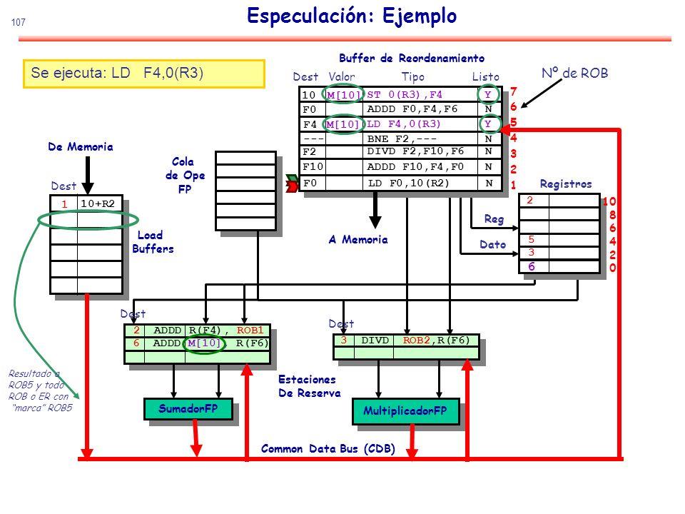 107 Especulación: Ejemplo SumadorFP MultiplicadorFP De Memoria Estaciones De Reserva Common Data Bus (CDB) Cola de Ope FP Load Buffers Buffer de Reord