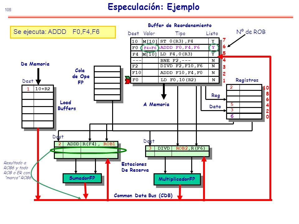 108 Especulación: Ejemplo SumadorFP MultiplicadorFP De Memoria Estaciones De Reserva Common Data Bus (CDB) Cola de Ope FP Load Buffers Buffer de Reord