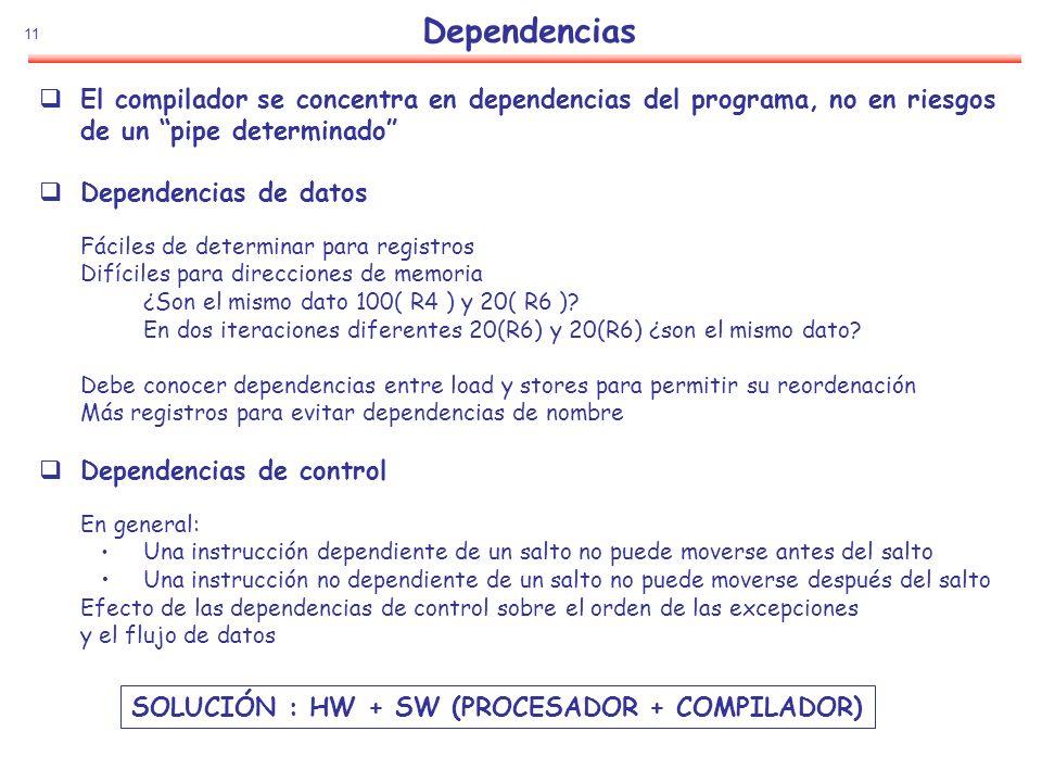 11 Dependencias El compilador se concentra en dependencias del programa, no en riesgos de un pipe determinado Dependencias de datos Fáciles de determi