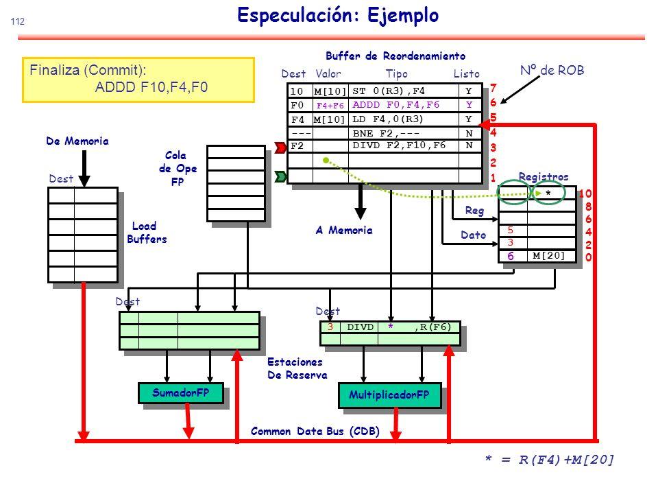 112 Especulación: Ejemplo SumadorFP MultiplicadorFP De Memoria Estaciones De Reserva Common Data Bus (CDB) Cola de Ope FP Load Buffers Buffer de Reord