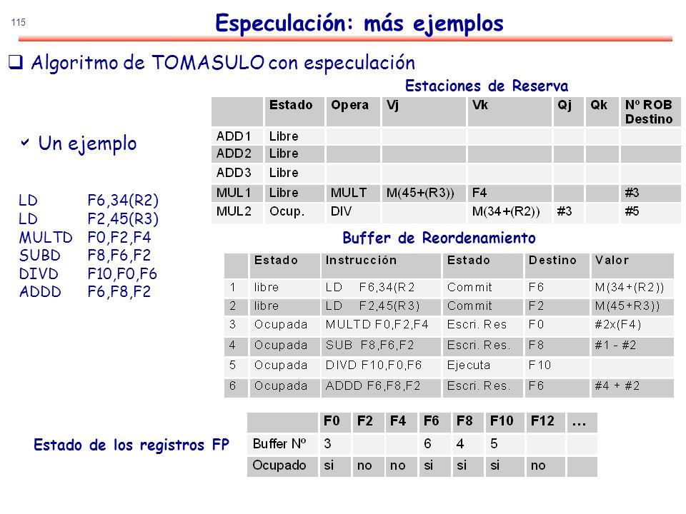 115 Un ejemplo LDF6,34(R2) LDF2,45(R3) MULTDF0,F2,F4 SUBDF8,F6,F2 DIVDF10,F0,F6 ADDDF6,F8,F2 Estado de los registros FP Buffer de Reordenamiento Estac